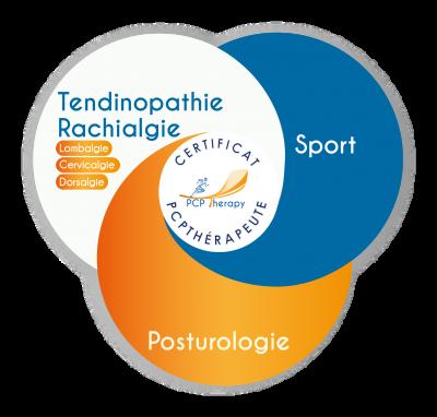 Certificat PCPTherapy-Tendinopathie-Rachialgie-Posturologie-Sport
